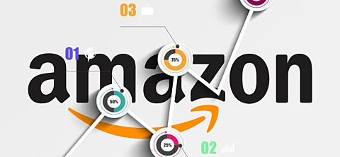 Pro Tips: Finding The Best Selling Products on Amazon for Your Niche in 2020