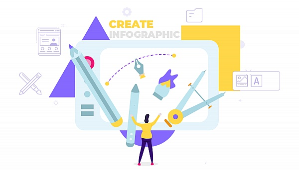How To Create The Perfect Infographic