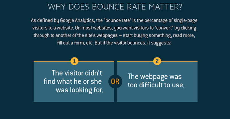 bounce-rate1