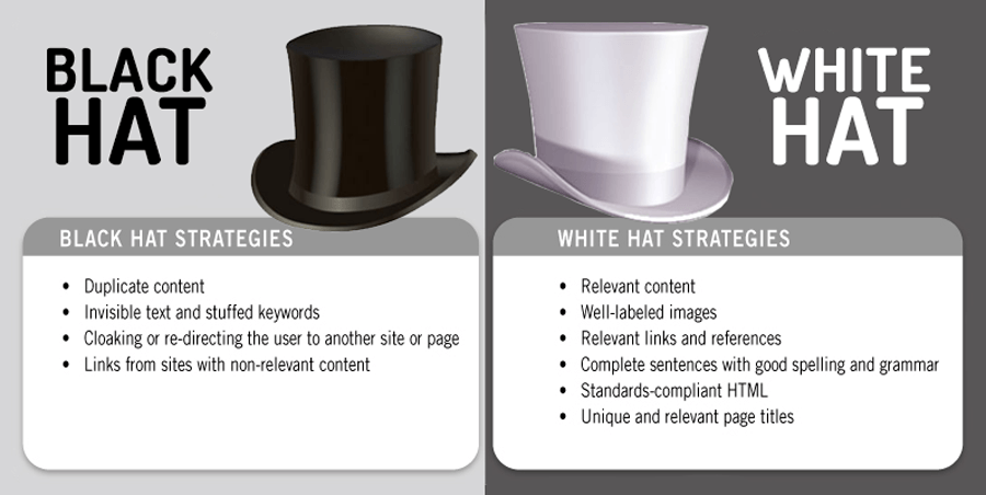 black hat seo white hat seo grey hat