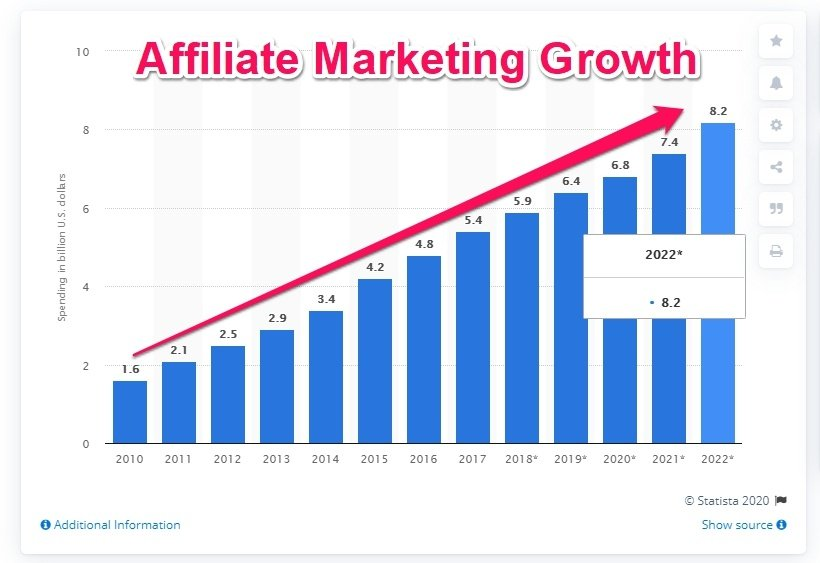 affilaite marketing growth1