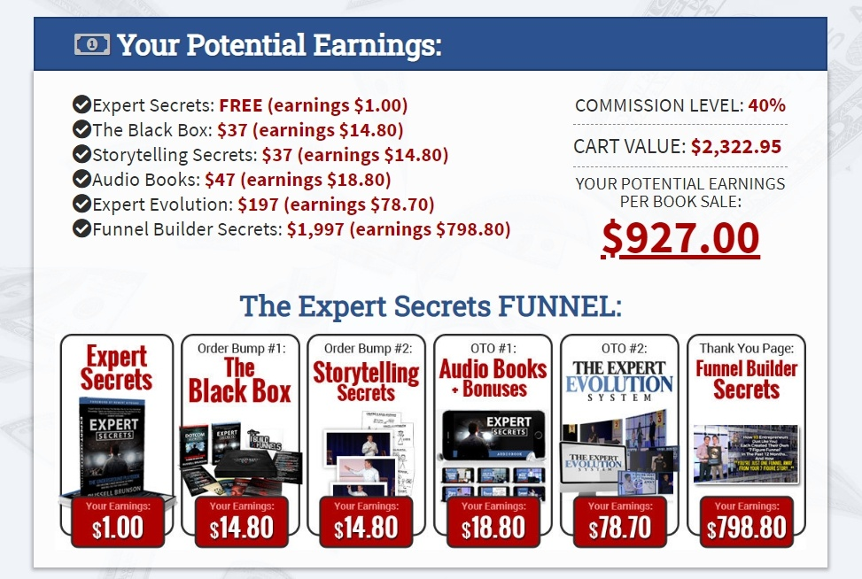 expert secrets funnel1