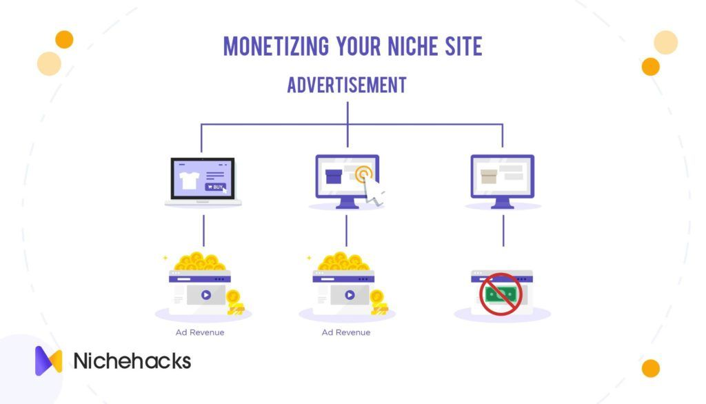 Monetizing Your Niche Site
