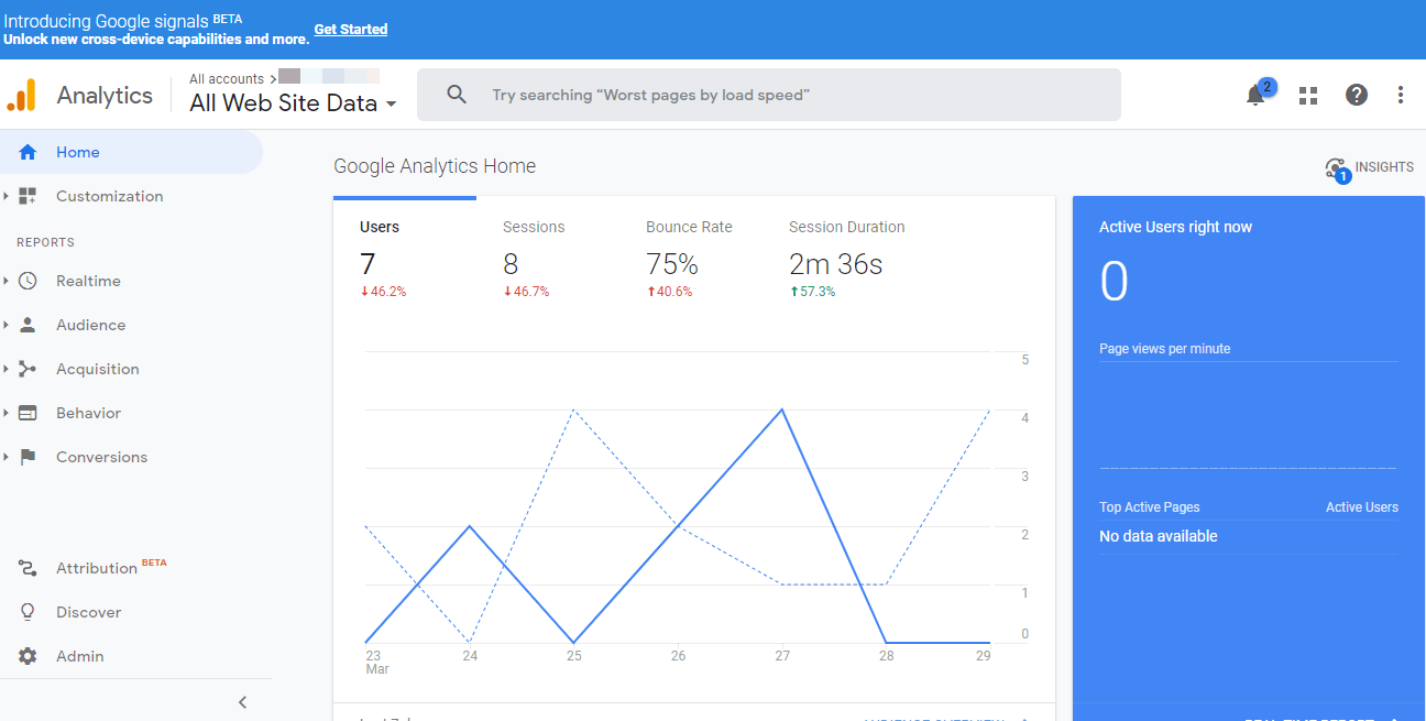 Google Behavior Metrics